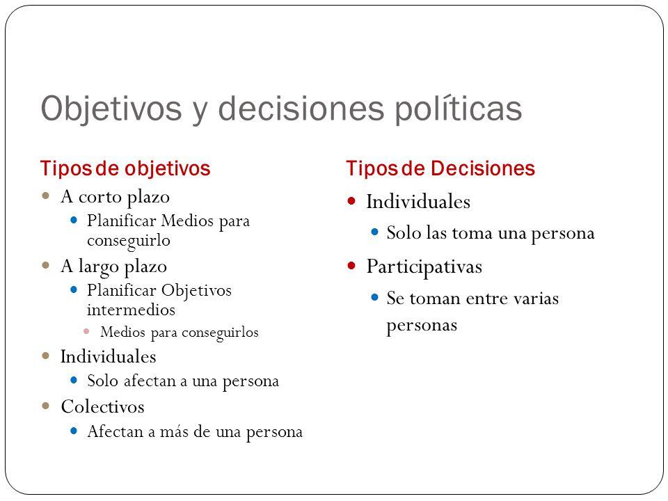 Objetivos y decisiones políticas