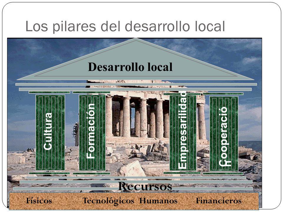 Los pilares del desarrollo local