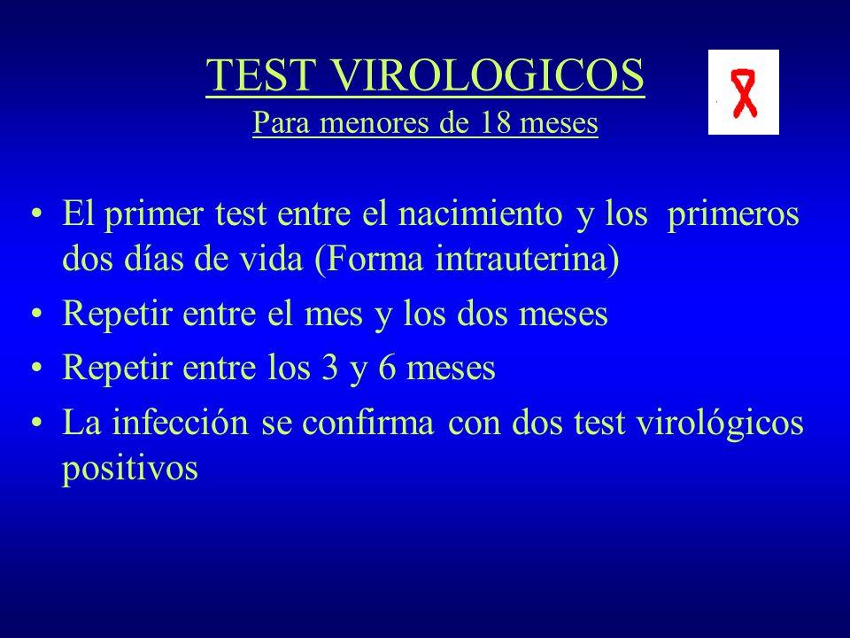 TEST VIROLOGICOS Para menores de 18 meses