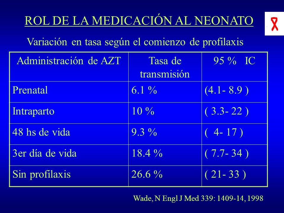 ROL DE LA MEDICACIÓN AL NEONATO