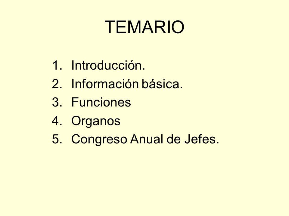 TEMARIO Introducción. Información básica. Funciones Organos