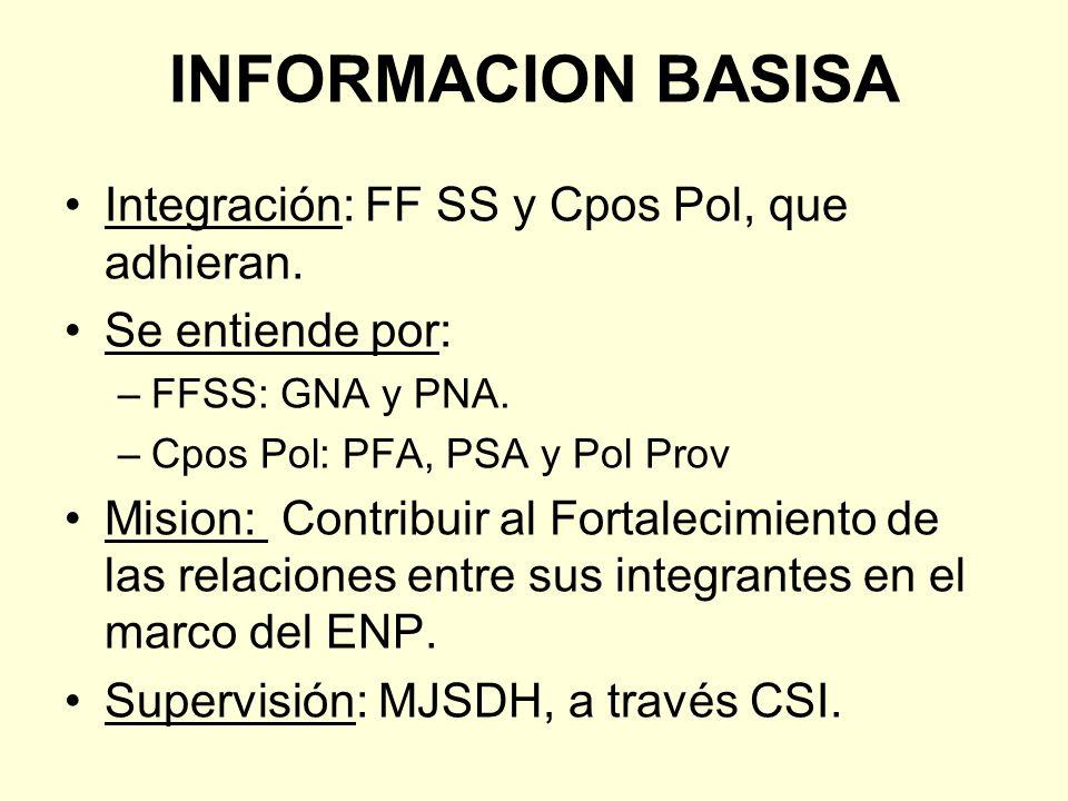 INFORMACION BASISA Integración: FF SS y Cpos Pol, que adhieran.