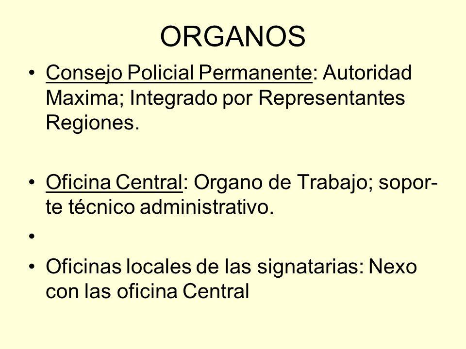 ORGANOSConsejo Policial Permanente: Autoridad Maxima; Integrado por Representantes Regiones.