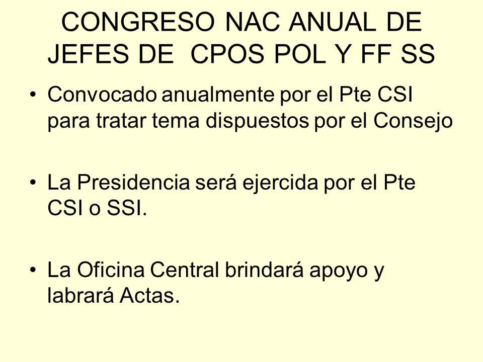 CONGRESO NAC ANUAL DE JEFES DE CPOS POL Y FF SS