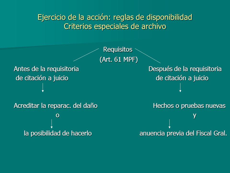 Ejercicio de la acción: reglas de disponibilidad Criterios especiales de archivo