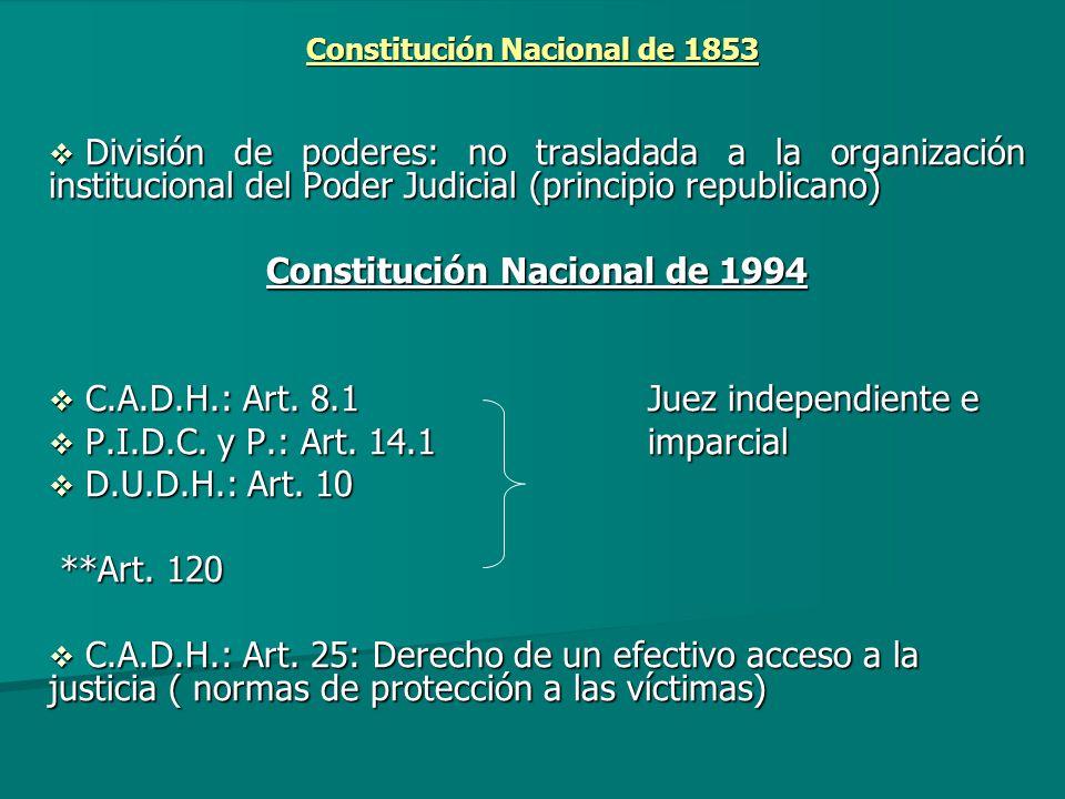 Constitución Nacional de 1853