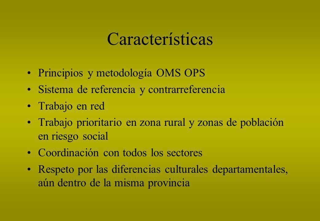 Características Principios y metodología OMS OPS
