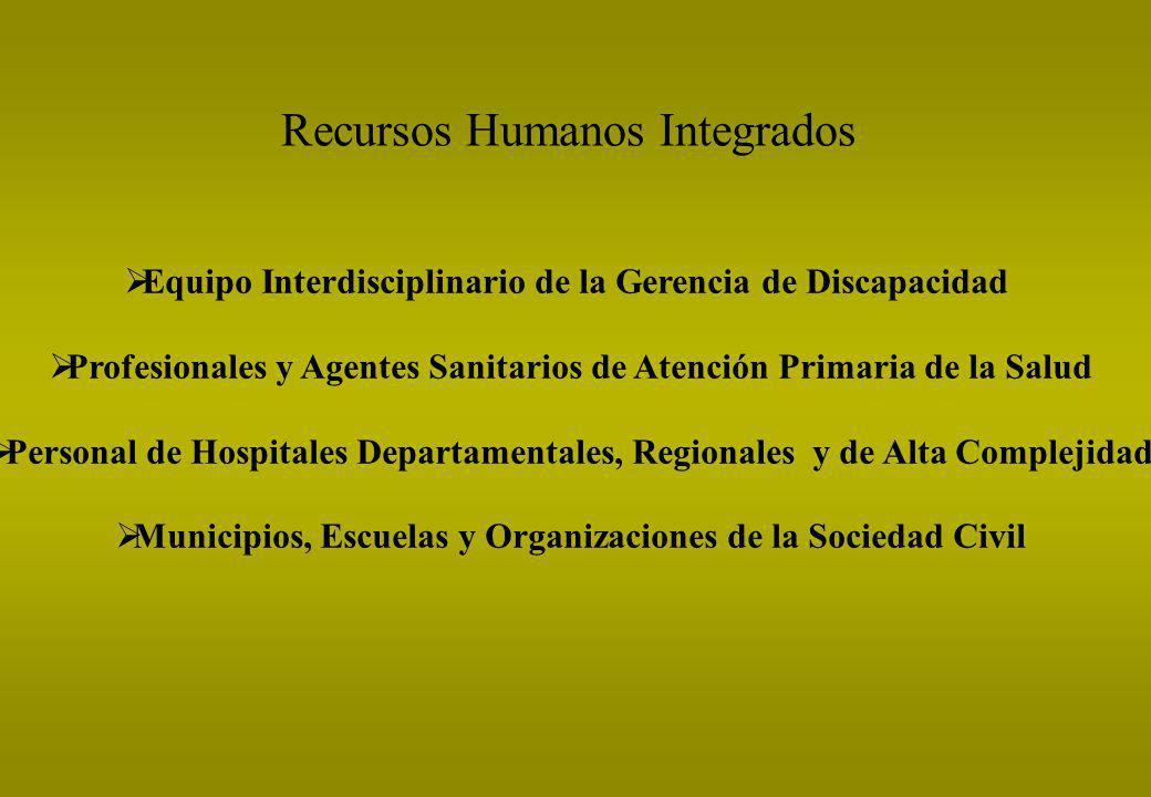 Recursos Humanos Integrados