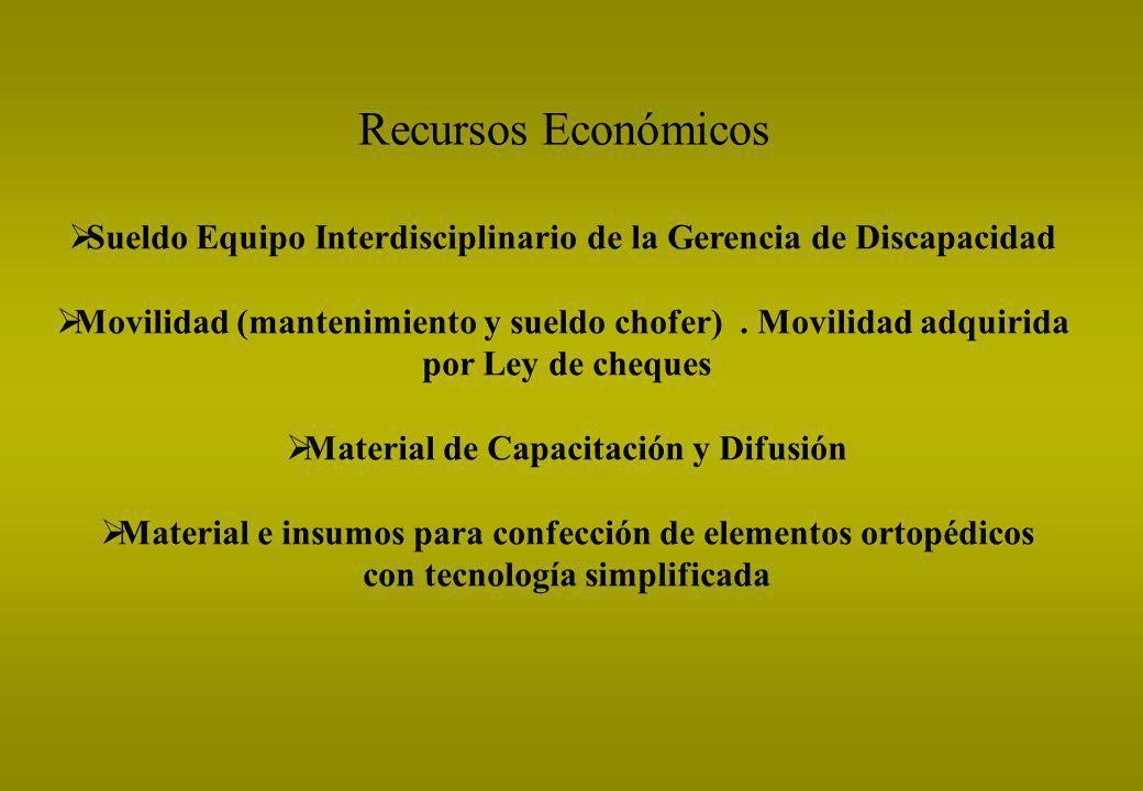 Recursos Económicos Sueldo Equipo Interdisciplinario de la Gerencia de Discapacidad.