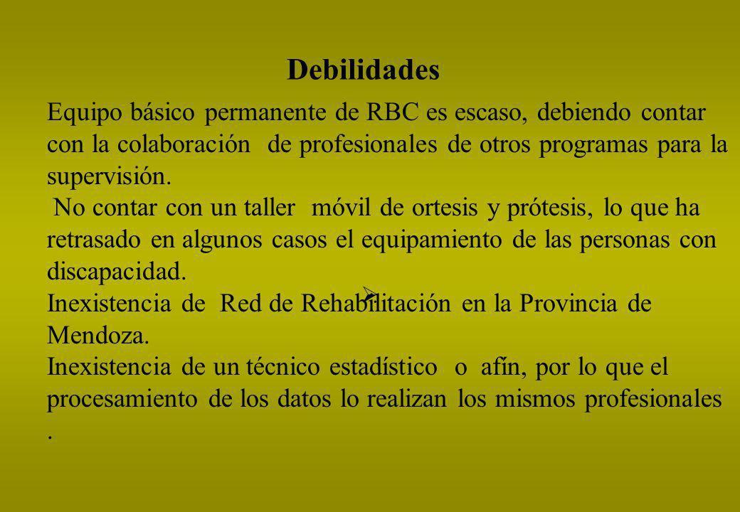 Debilidades Equipo básico permanente de RBC es escaso, debiendo contar con la colaboración de profesionales de otros programas para la supervisión.