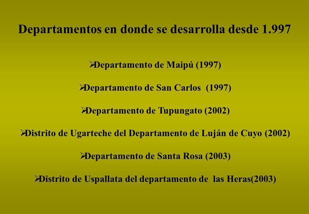 Departamentos en donde se desarrolla desde 1.997