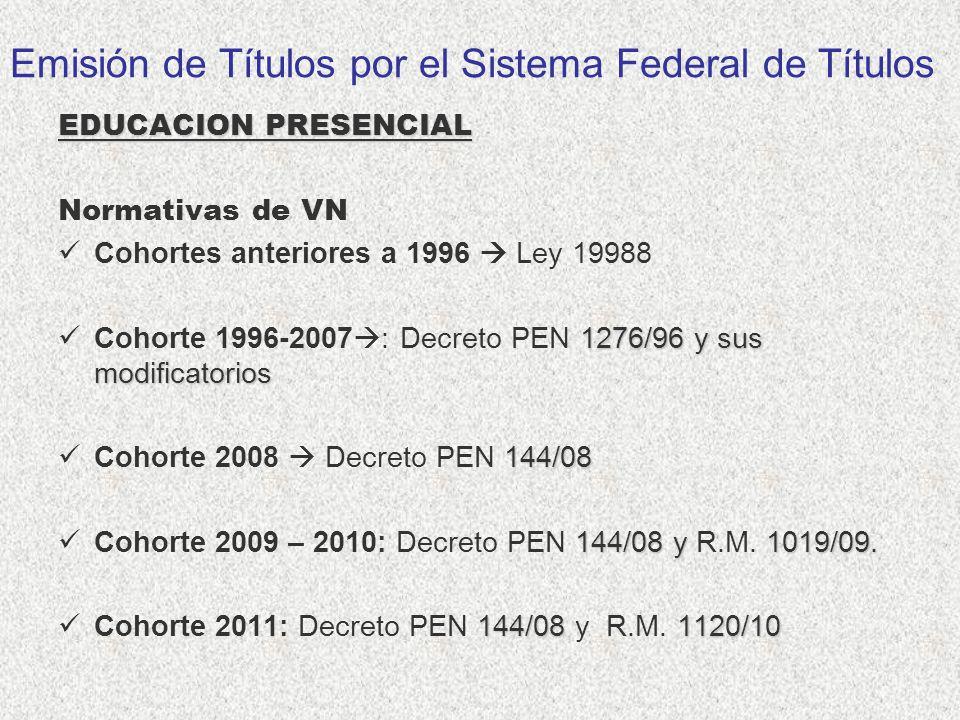 Emisión de Títulos por el Sistema Federal de Títulos