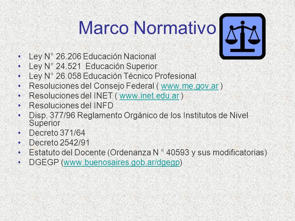 Marco Normativo Ley N° 26.206 Educación Nacional
