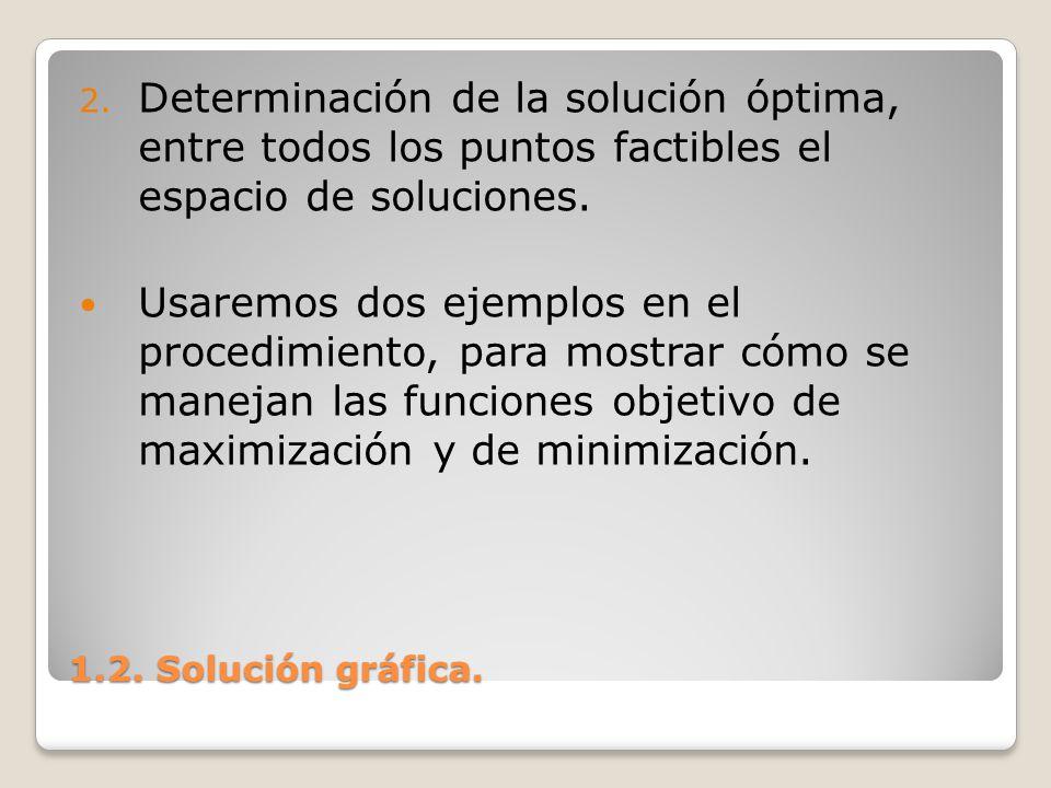 Determinación de la solución óptima, entre todos los puntos factibles el espacio de soluciones.