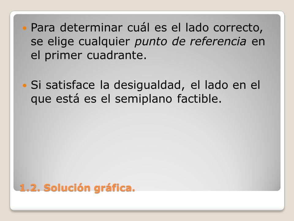Para determinar cuál es el lado correcto, se elige cualquier punto de referencia en el primer cuadrante.