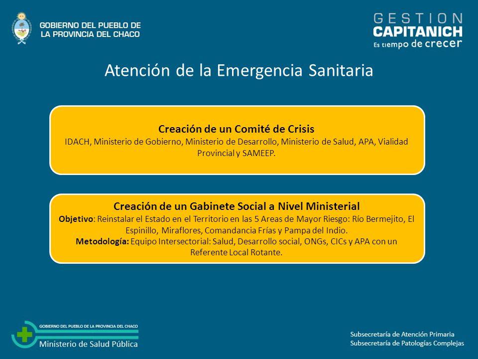 Atención de la Emergencia Sanitaria