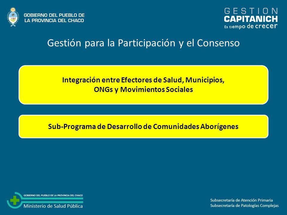 Gestión para la Participación y el Consenso