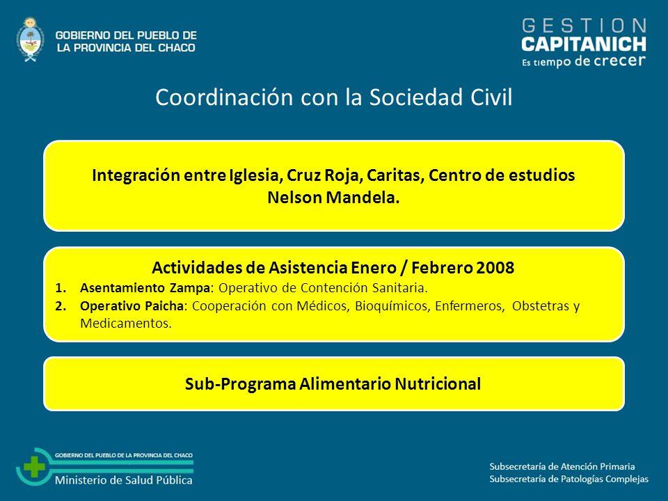 Coordinación con la Sociedad Civil