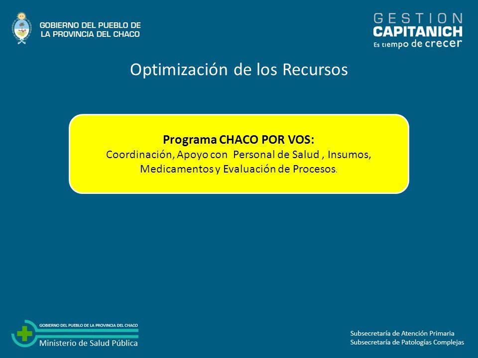 Programa CHACO POR VOS: