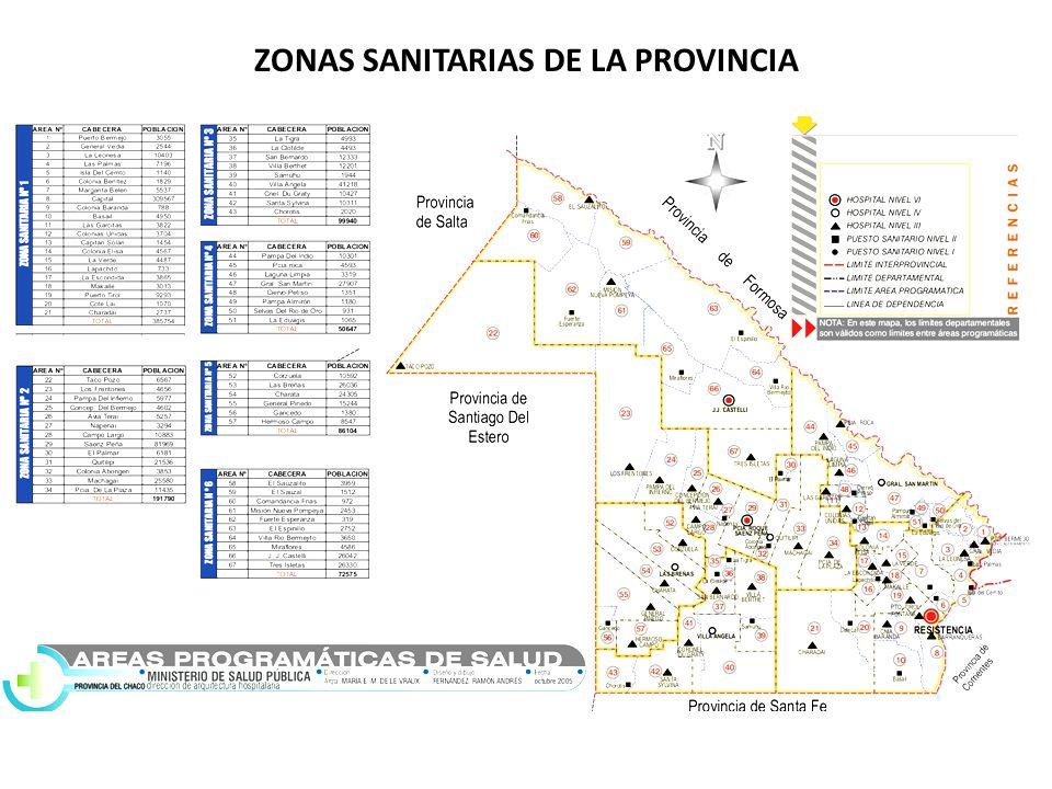 ZONAS SANITARIAS DE LA PROVINCIA