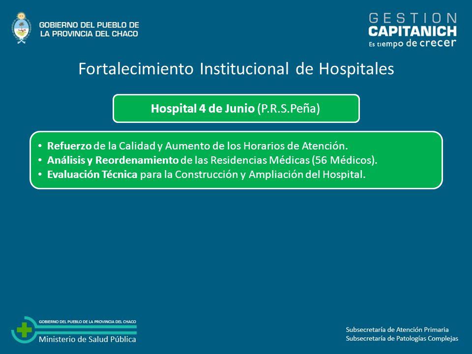 Fortalecimiento Institucional de Hospitales