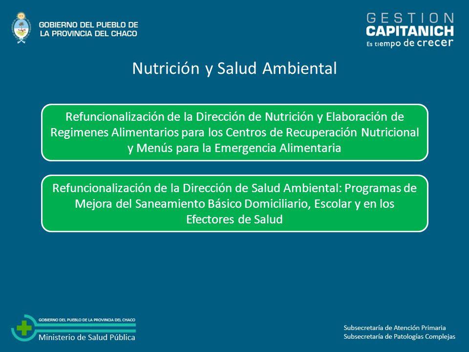 Nutrición y Salud Ambiental