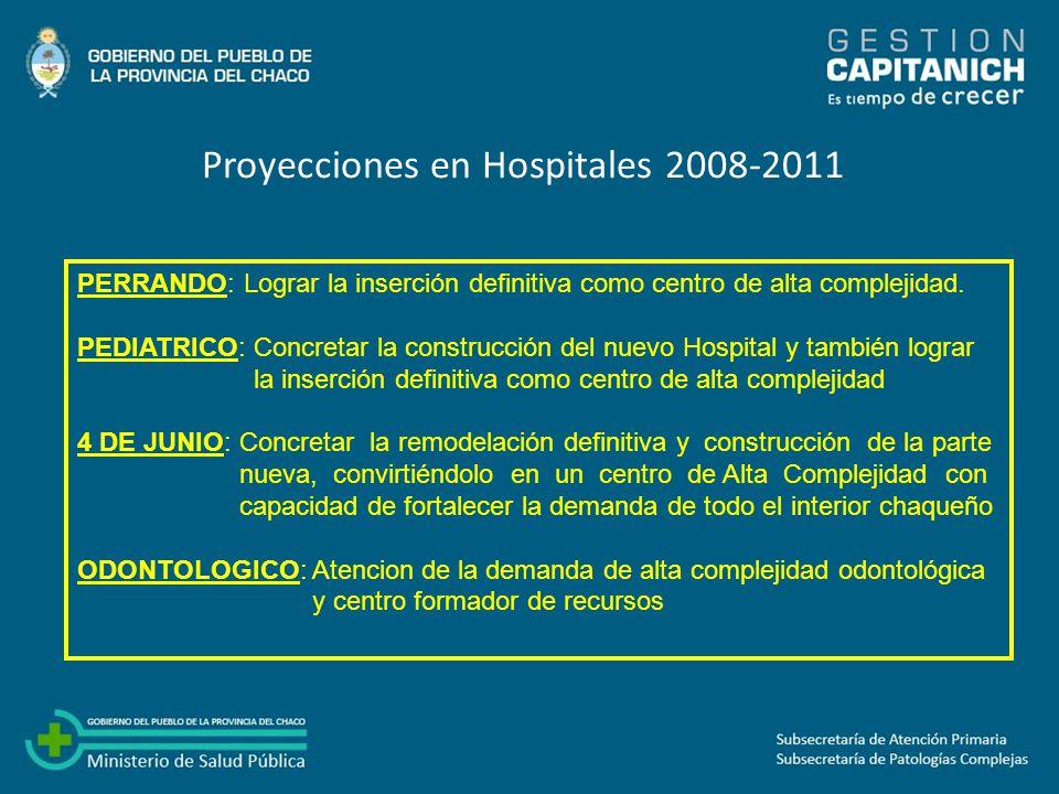 Proyecciones en Hospitales 2008-2011