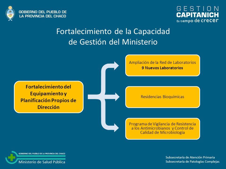Fortalecimiento del Equipamiento y Planificación Propios de Dirección
