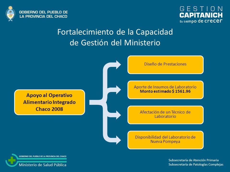 Apoyo al Operativo Alimentario Integrado Chaco 2008
