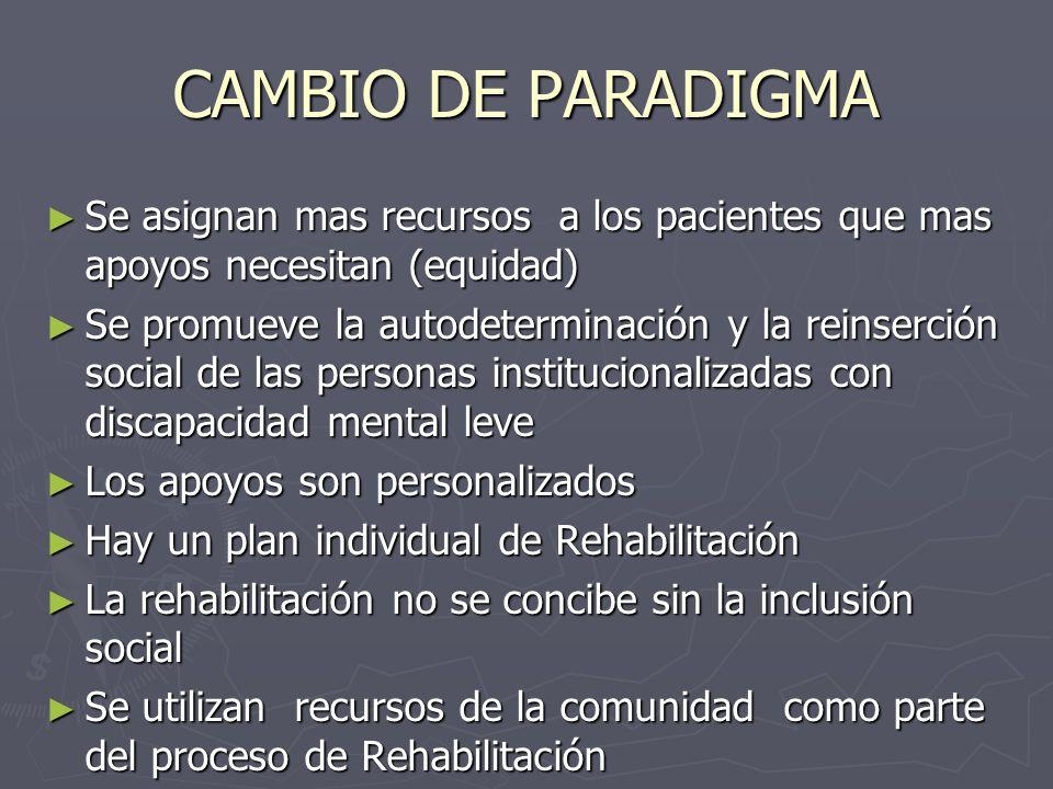 CAMBIO DE PARADIGMA Se asignan mas recursos a los pacientes que mas apoyos necesitan (equidad)
