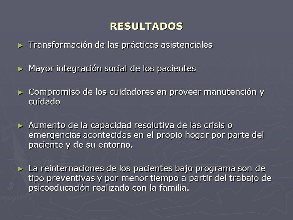 RESULTADOS Transformación de las prácticas asistenciales