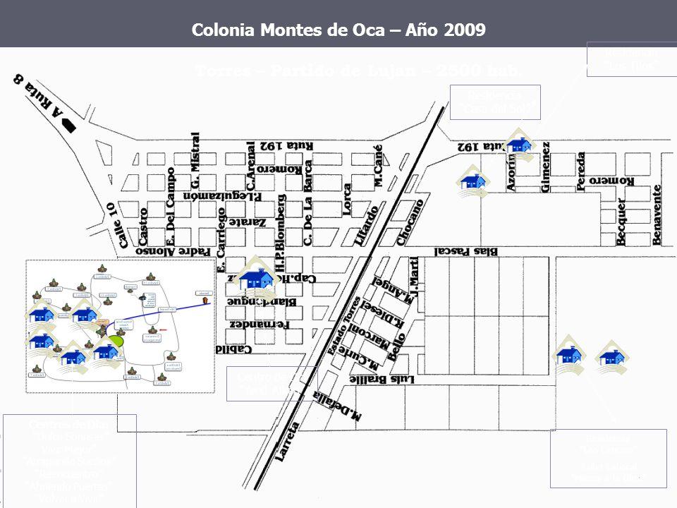Colonia Montes de Oca – Año 2009