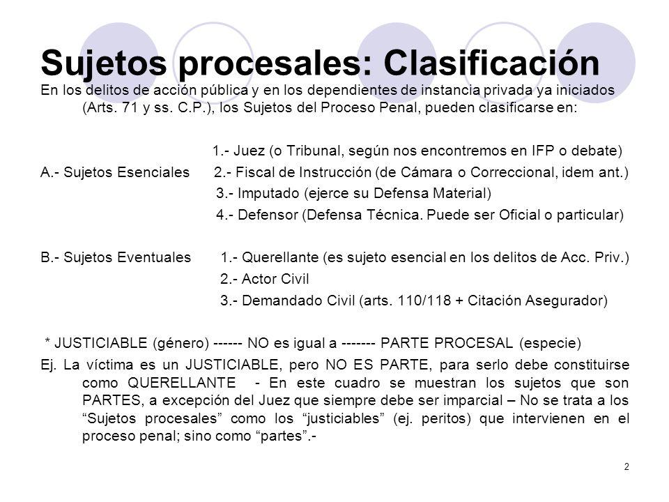 Sujetos procesales: Clasificación