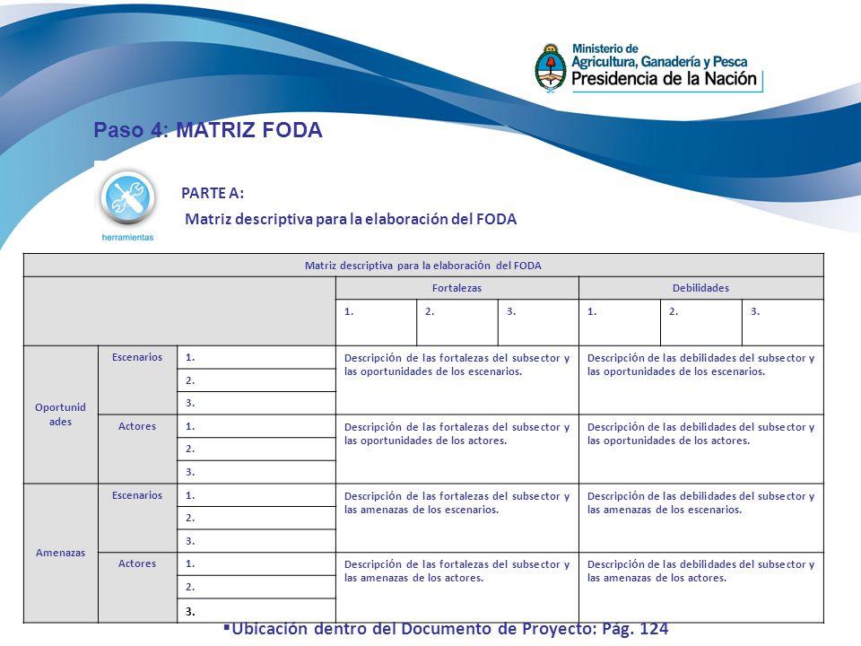 Matriz descriptiva para la elaboración del FODA