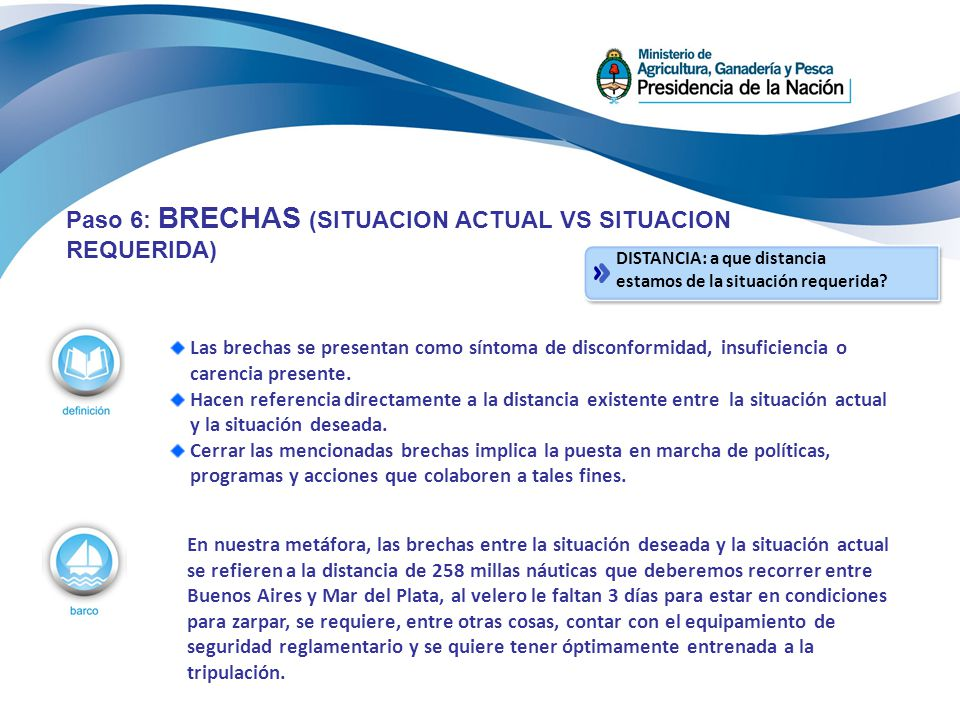 Paso 6: BRECHAS (SITUACION ACTUAL VS SITUACION REQUERIDA)