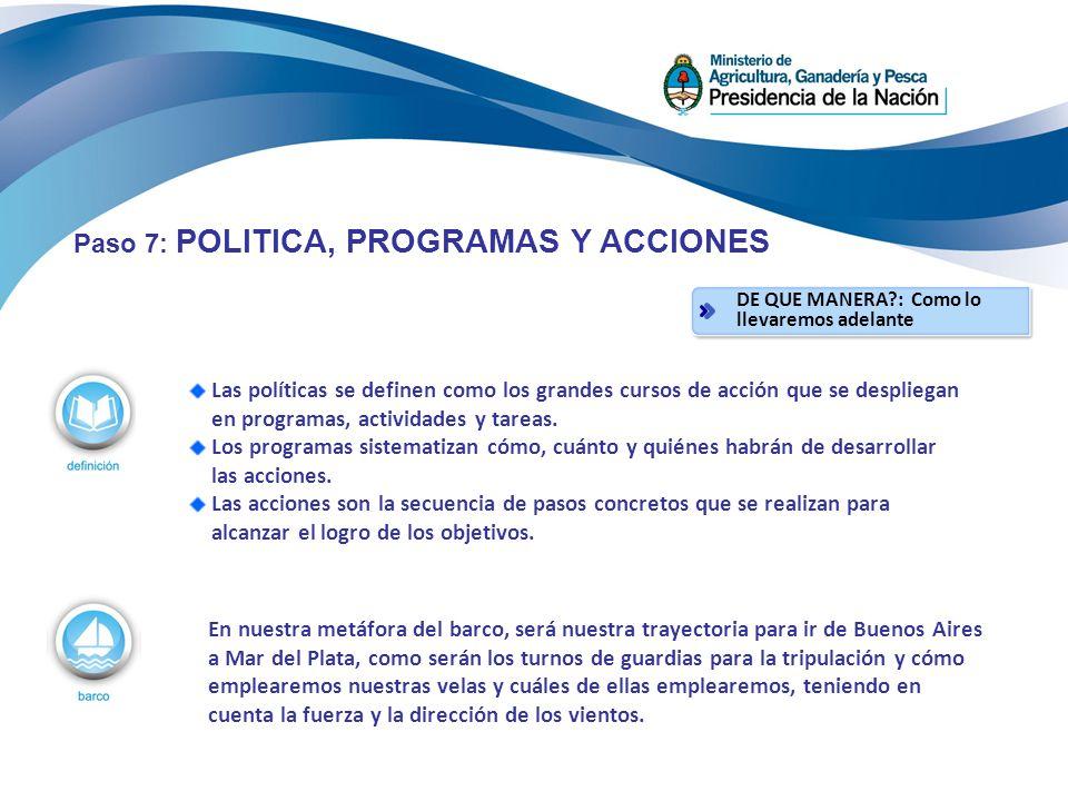 Paso 7: POLITICA, PROGRAMAS Y ACCIONES
