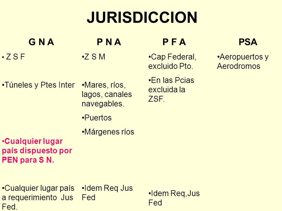 JURISDICCION P N A P F A PSA Túneles y Ptes Inter