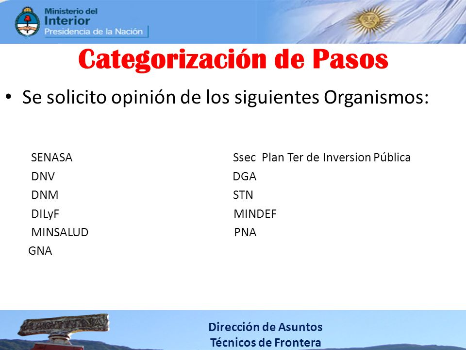 Categorización de Pasos