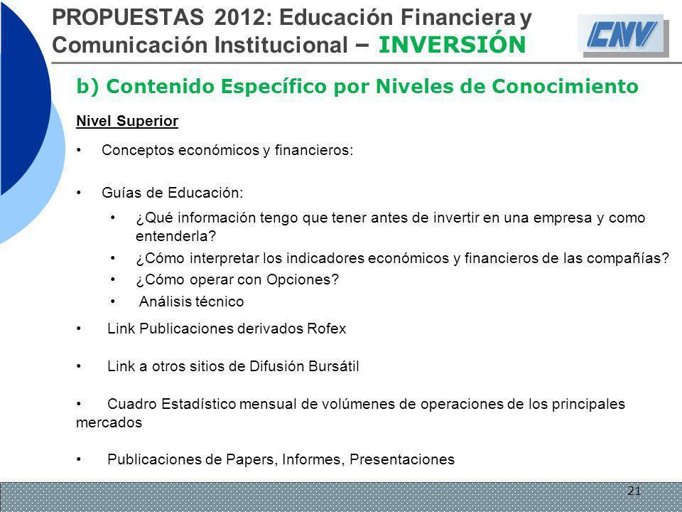 PROPUESTAS 2012: Educación Financiera y Comunicación Institucional – INVERSIÓN