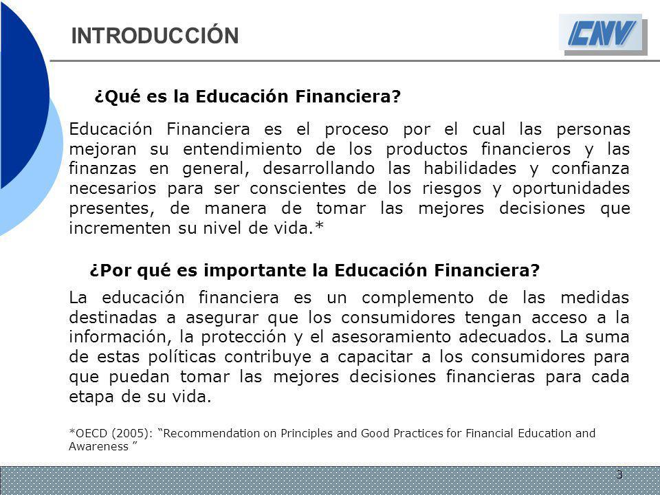 INTRODUCCIÓN ¿Qué es la Educación Financiera