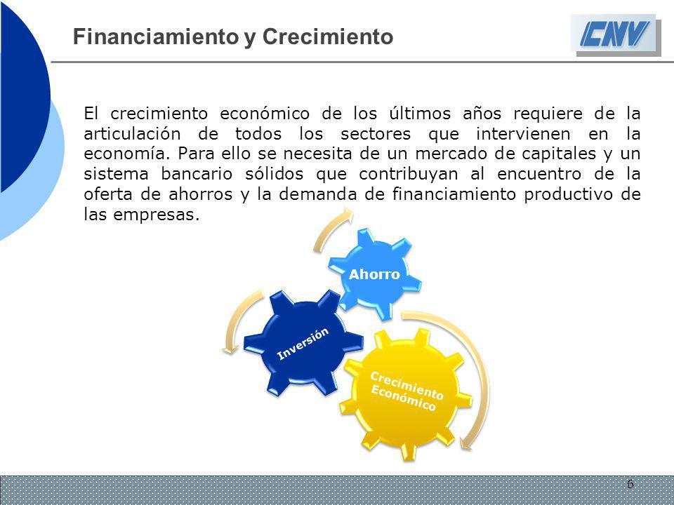Financiamiento y Crecimiento