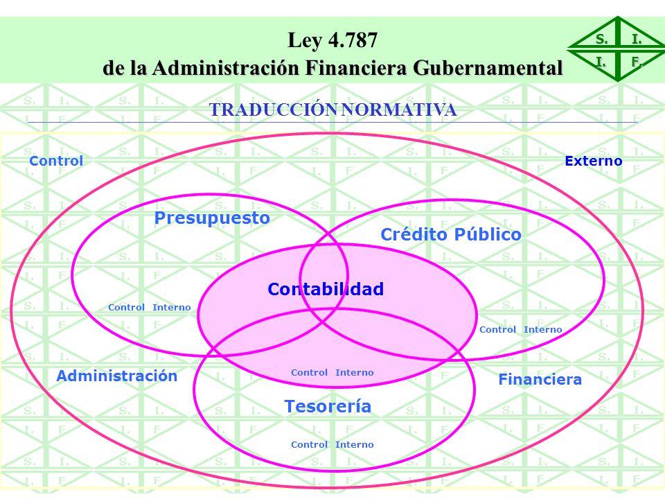 de la Administración Financiera Gubernamental
