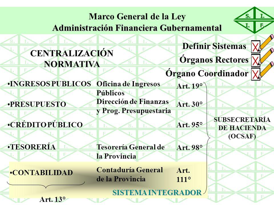 Administración Financiera Gubernamental