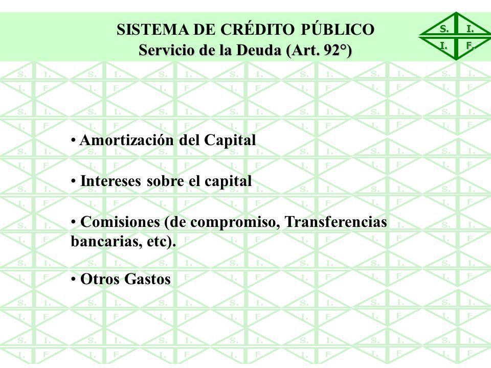 SISTEMA DE CRÉDITO PÚBLICO Servicio de la Deuda (Art. 92°)