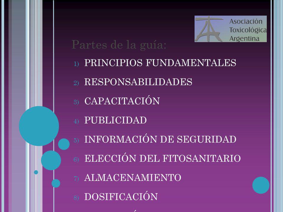 Partes de la guía: PRINCIPIOS FUNDAMENTALES RESPONSABILIDADES