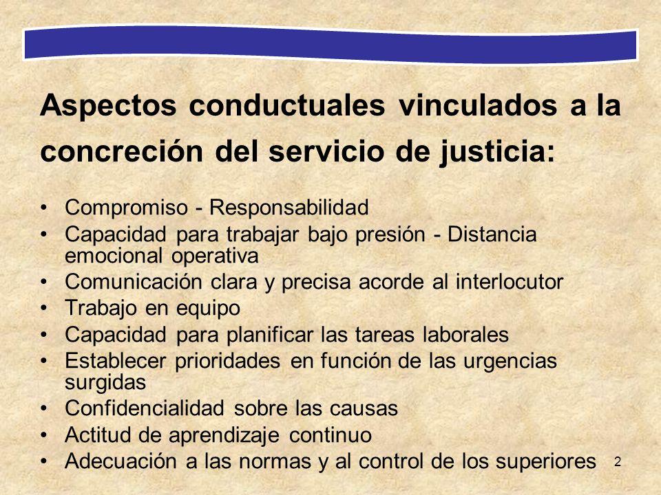 Aspectos conductuales vinculados a la concreción del servicio de justicia: