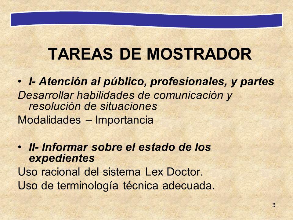 TAREAS DE MOSTRADOR I- Atención al público, profesionales, y partes