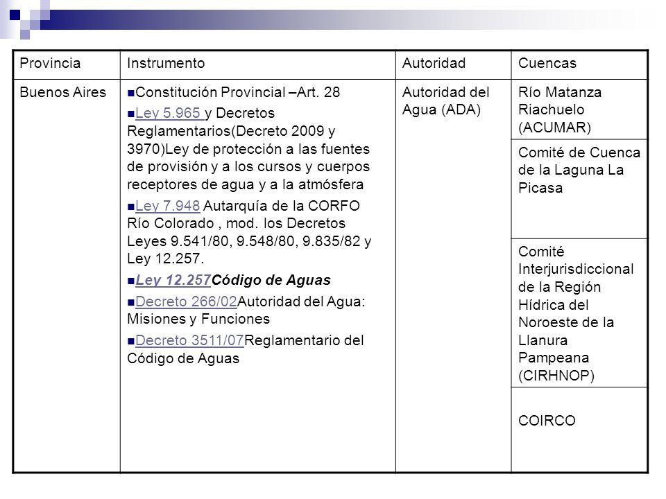 Provincia Instrumento. Autoridad. Cuencas. Buenos Aires. Constitución Provincial –Art. 28.