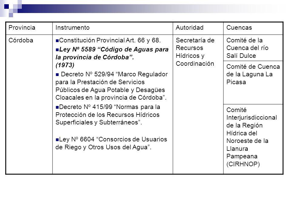Provincia Instrumento. Autoridad. Cuencas. Córdoba. Constitución Provincial Art. 66 y 68.