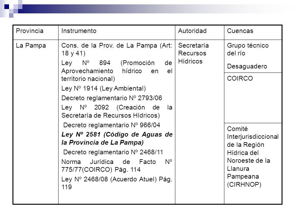 Provincia Instrumento. Autoridad. Cuencas. La Pampa. Cons. de la Prov. de La Pampa (Art: 18 y 41)